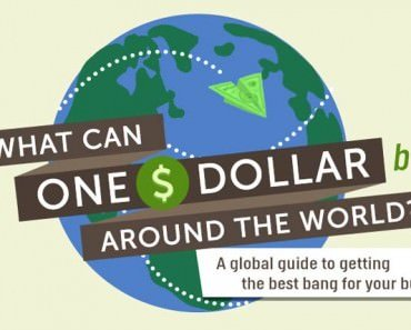what-can-you-buy-with-a-single-dollar-5