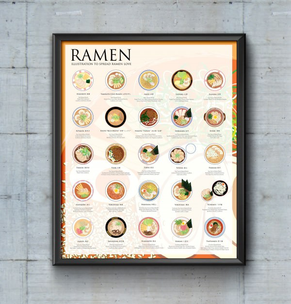 The Ramen Wall Art For Ramen Lovers Art + Graphics