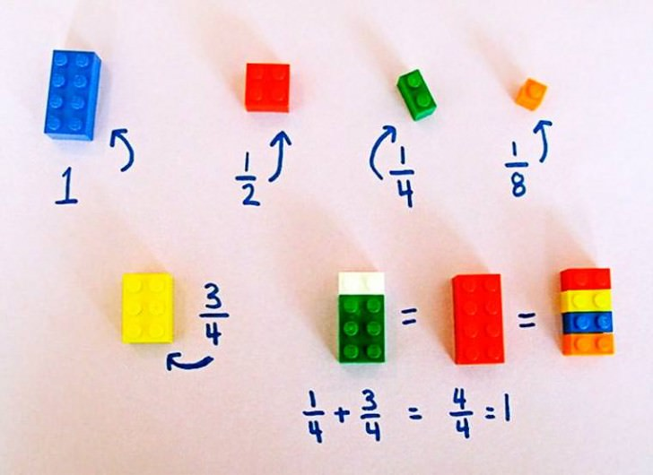 Easy Way To Explain Mathematics With Lego Geek Universe