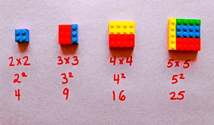 Easy Way To Explain Mathematics With Lego Geek Universe